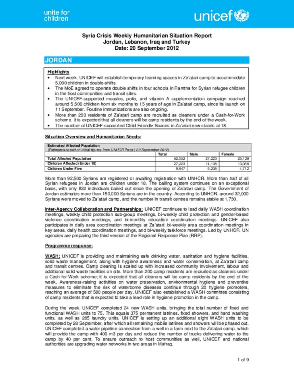 UNICEF Syria Crisis Weekly Humanitarian Situation Report Jordan, Lebanon,  Iraq And Turkey