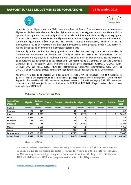 Document - CMP MALI : RAPPORT SUR LES MOUVEMENTS DE