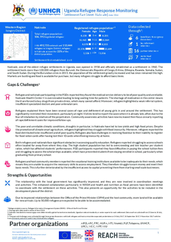 Document - UGA Factsheet Nakivale Gap Analysis – June 2018