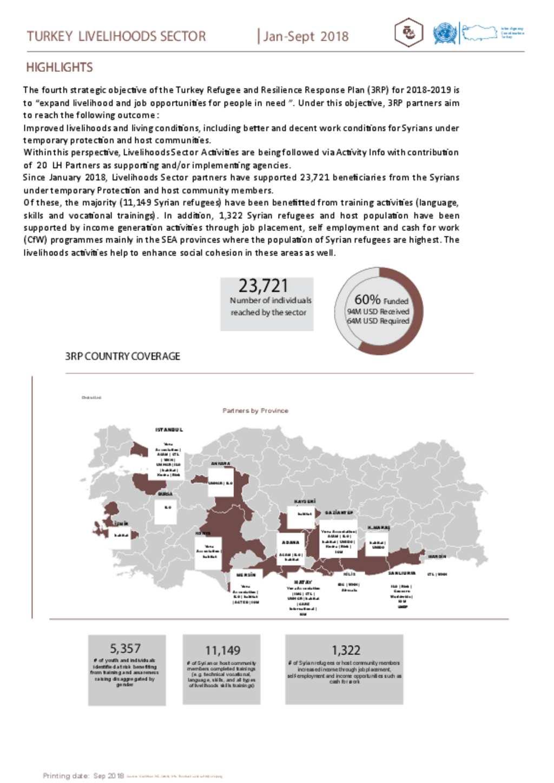 Document - Turkey: Livelihoods Sector Dashboard - Quarter 3