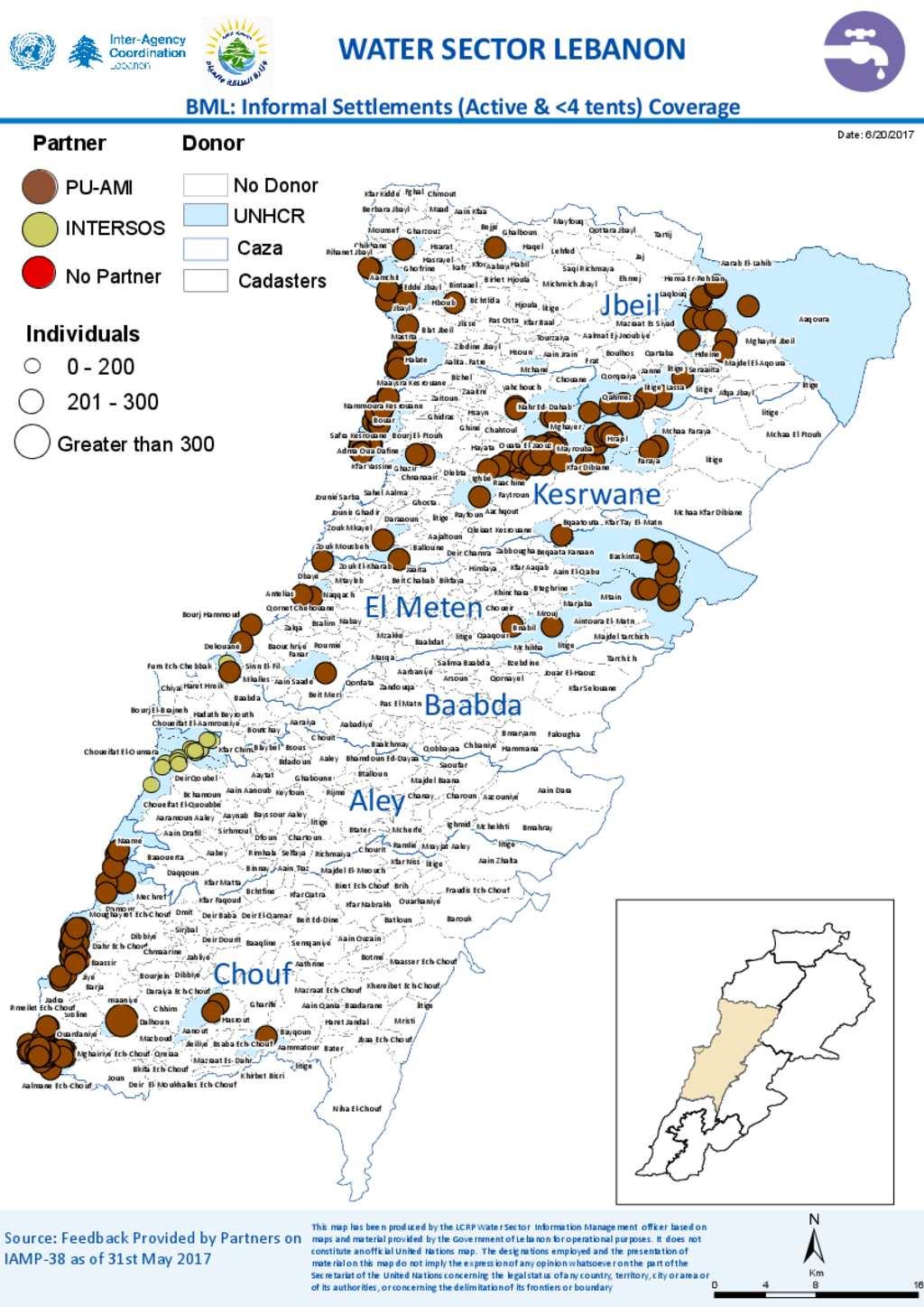 Document Beirut Mount Lebanon WATER Sector Lebanon Informal