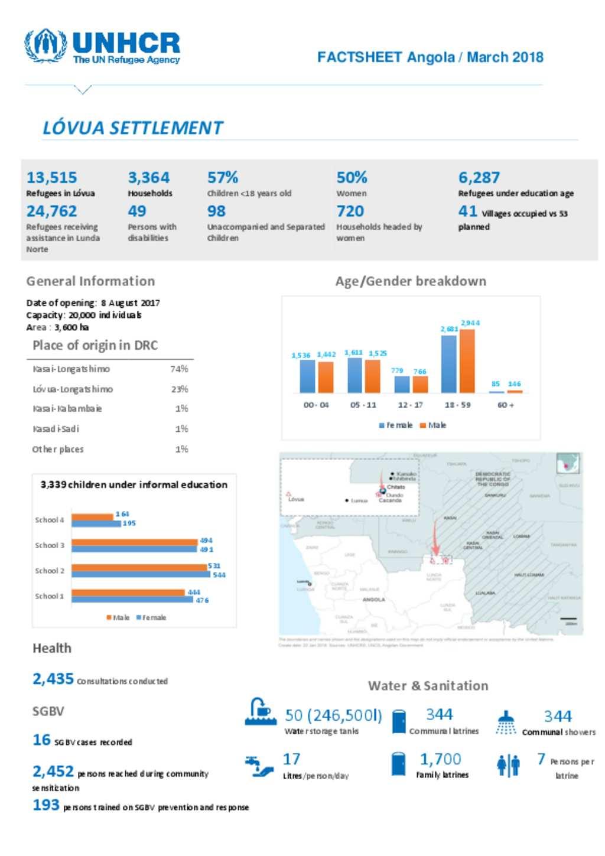 Document - UNHCR Angola- Fact sheet Lovua settlement, March 2018