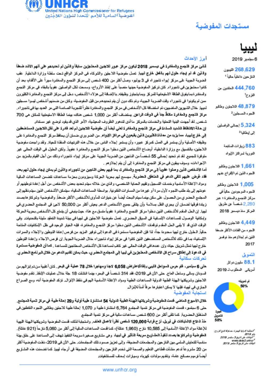 Document - UNHCR Libya Update 6 September 2019 (Arabic)