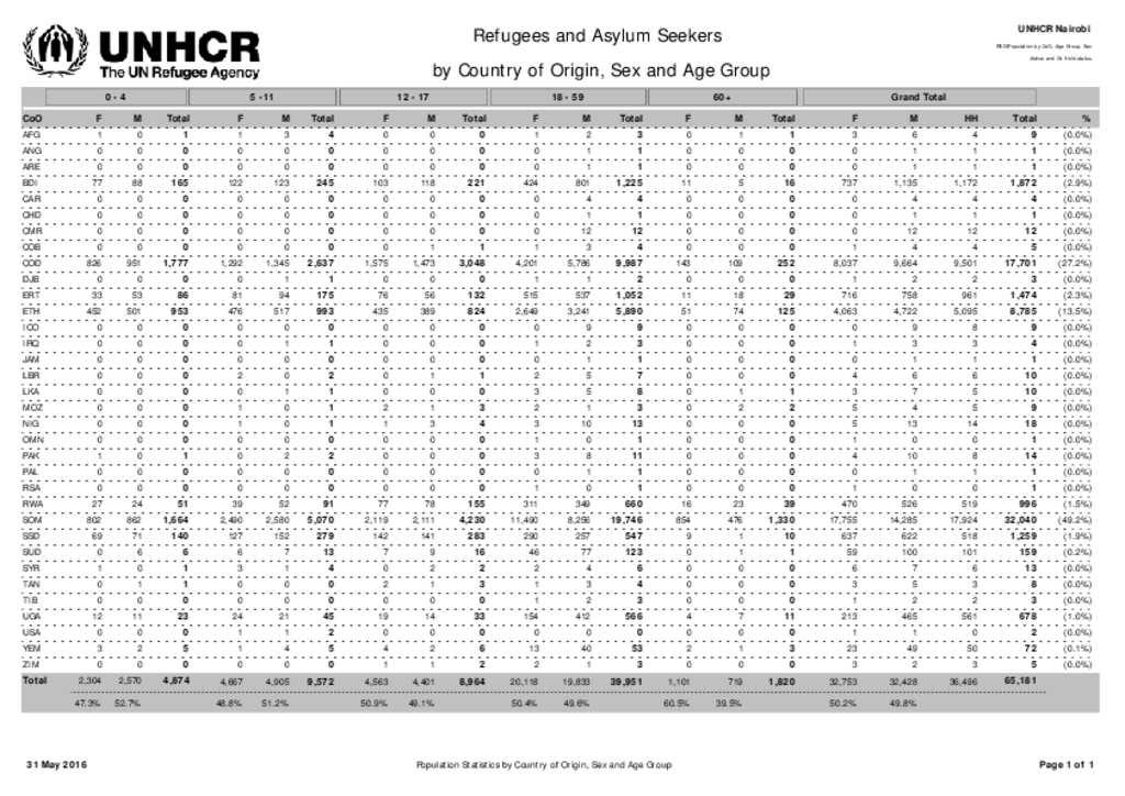 kenya tourism statistics 2016 pdf