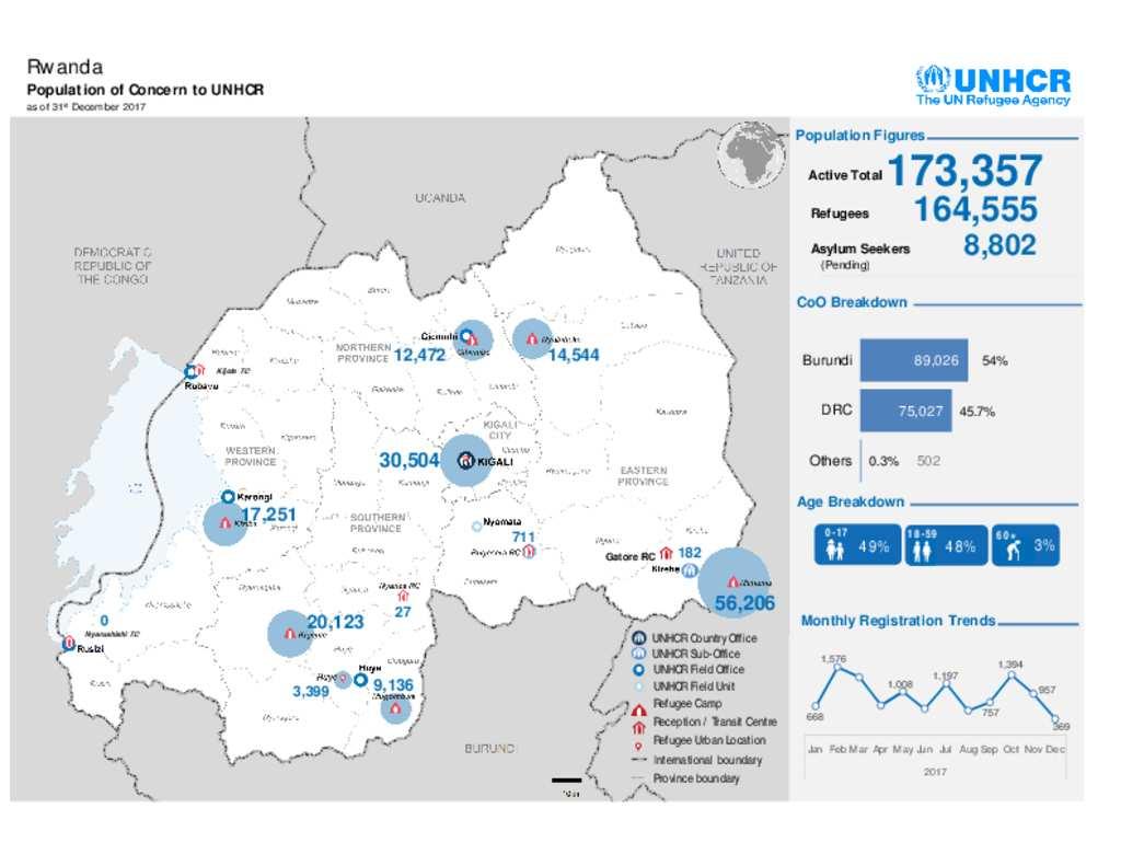Document UNHCR Rwanda 20171231 Operation Data Rwanda Mappdf