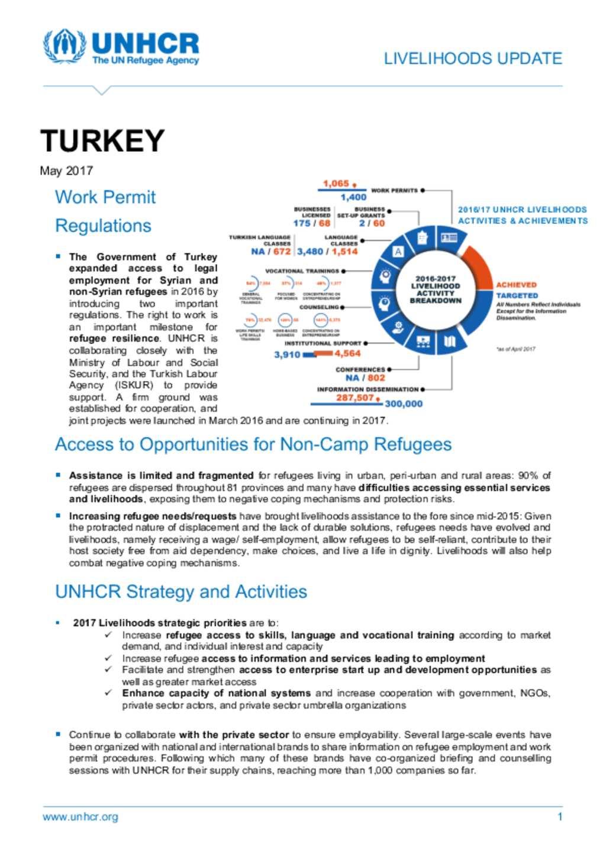 Document - UNHCR Turkey: Livelihoods Update - May 2017