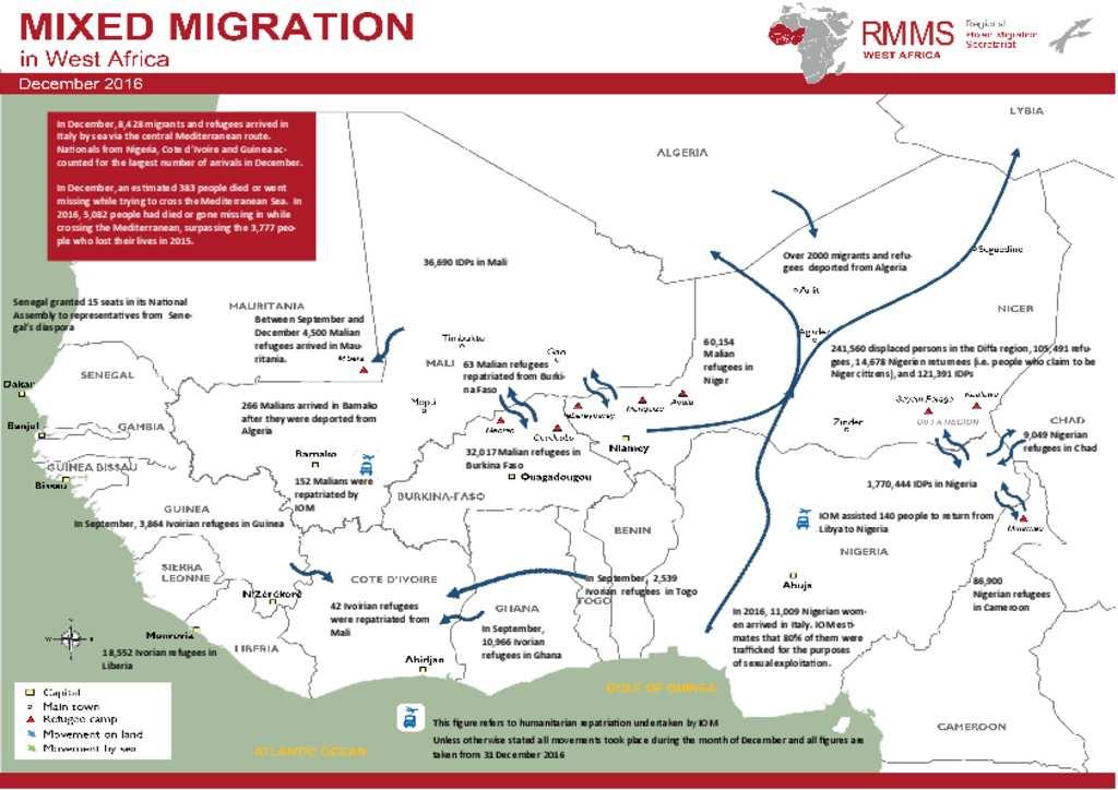 Document regional mixed migration secretariat west africa mixed regional mixed migration secretariat west africa mixed migration in west africa ccuart Images