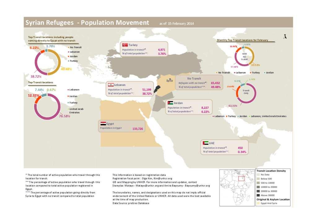 Document - Syria Operation - Population movement