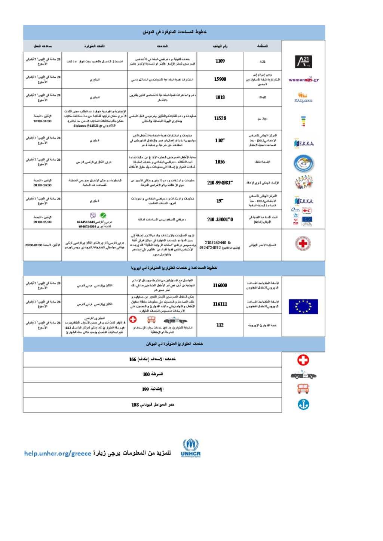 Document - Helplines and Emergency Numbers in Greece - Arabic