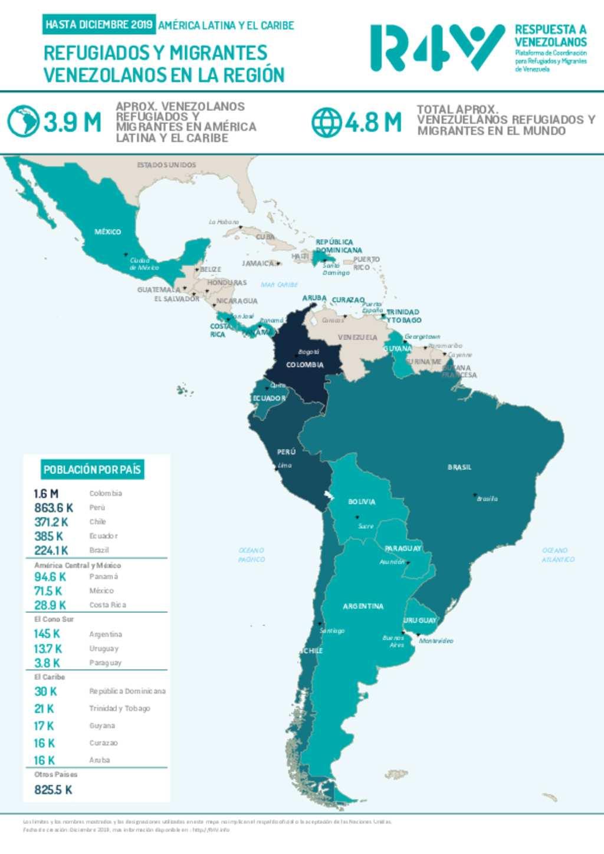 Venezolanos en América Latina 2019