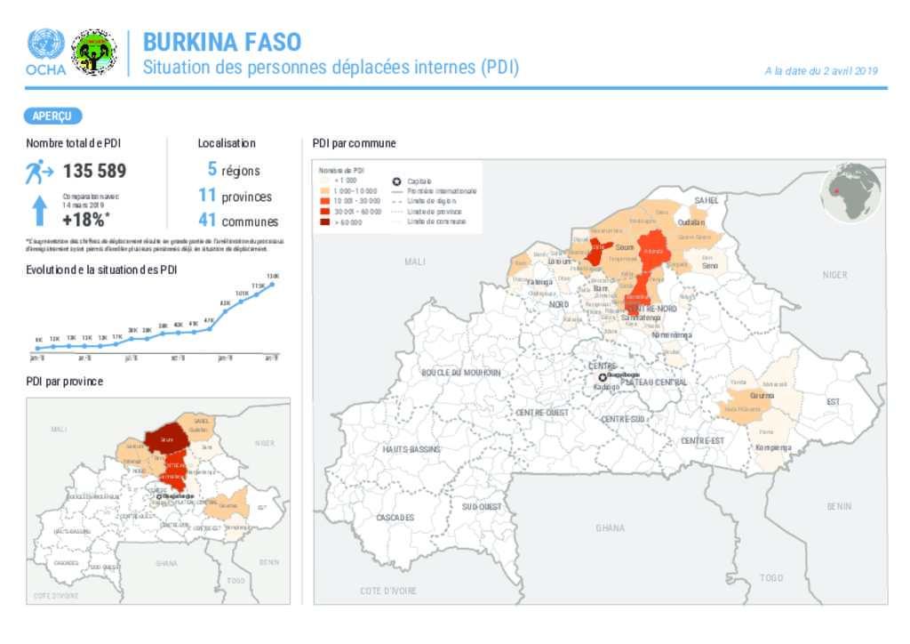 Document - BURKINA FASO_Situation sur les personnes