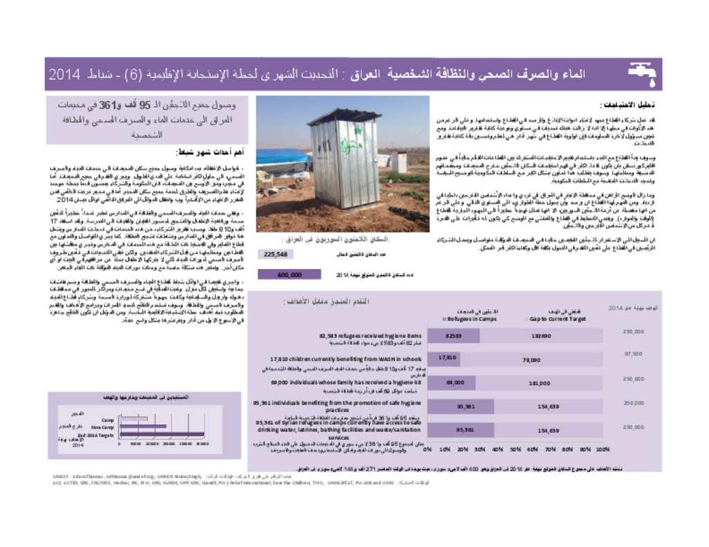 Document - Arabic - Iraq RRP6 WASH Dashboard February 2014